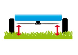 Höhenverstellbarkeit eines Rasenmähers